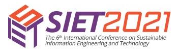 SIET 2021 Logo